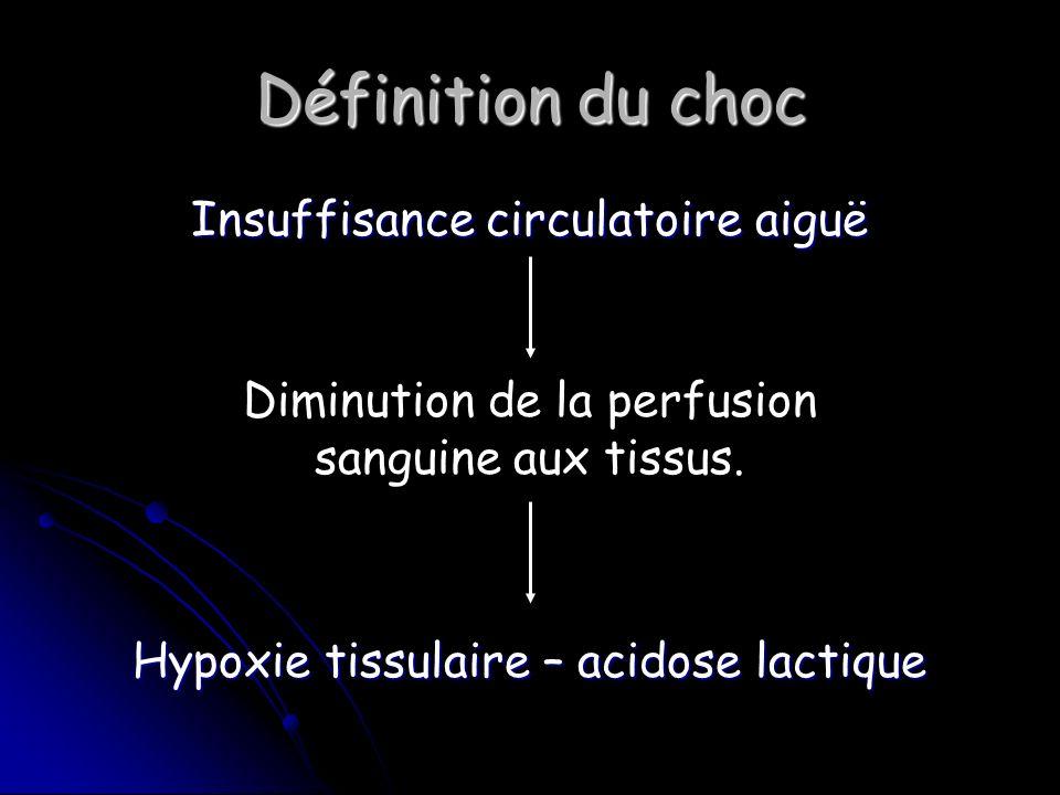 Définition du choc Insuffisance circulatoire aiguë Diminution de la perfusion sanguine aux tissus.