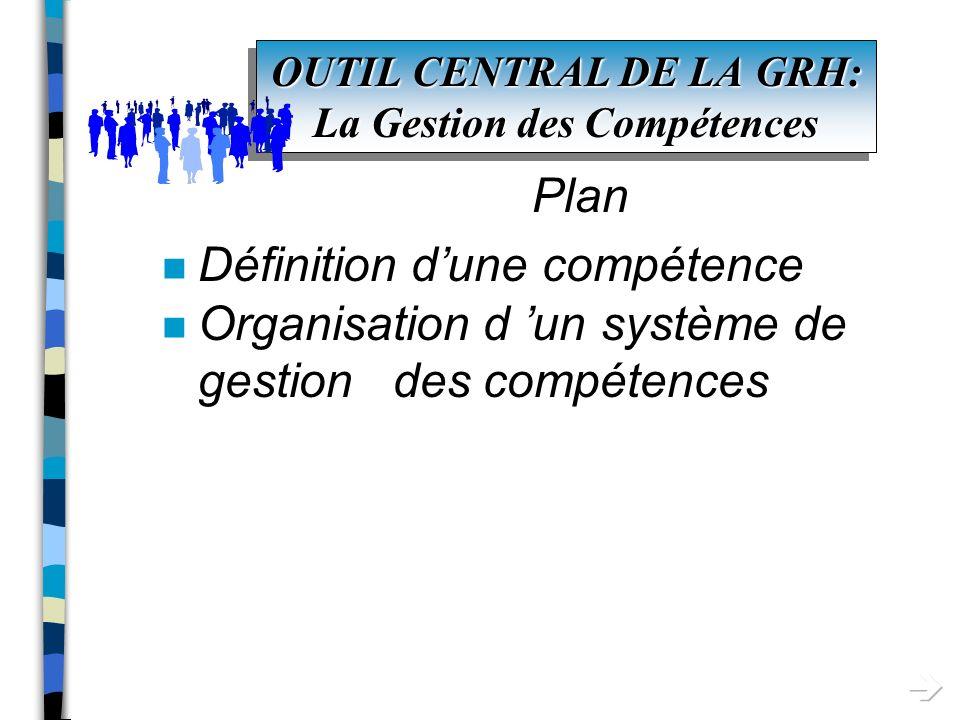 OUTIL CENTRAL DE LA GRH: La Gestion des Compétences Plan n Définition dune compétence n Organisation d un système de gestion des compétences n La gestion stratégique des compétences
