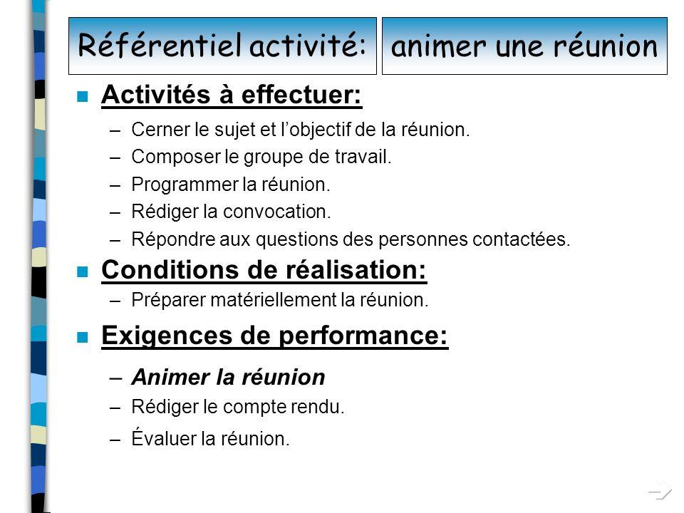n Objectifs: performance ent., évolution prof.sal.