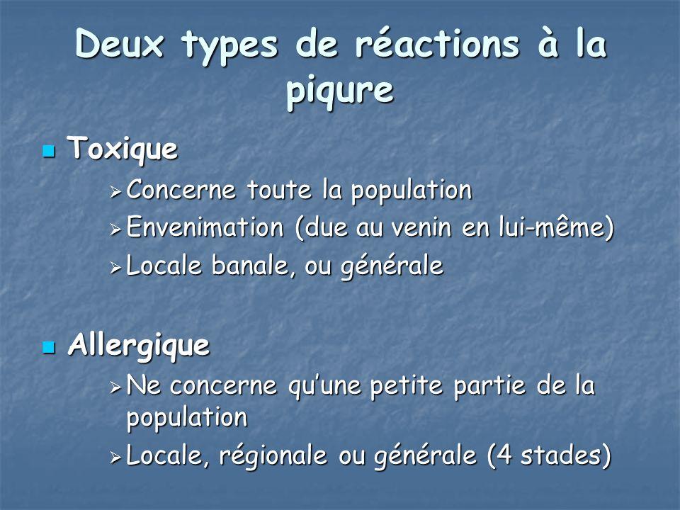 Deux types de réactions à la piqure Toxique Toxique Concerne toute la population Concerne toute la population Envenimation (due au venin en lui-même)