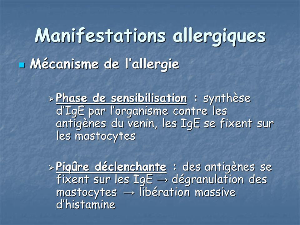 Manifestations allergiques Mécanisme de lallergie Mécanisme de lallergie Phase de sensibilisation : synthèse dIgE par lorganisme contre les antigènes du venin, les IgE se fixent sur les mastocytes Phase de sensibilisation : synthèse dIgE par lorganisme contre les antigènes du venin, les IgE se fixent sur les mastocytes Piqûre déclenchante : des antigènes se fixent sur les IgE dégranulation des mastocytes libération massive dhistamine Piqûre déclenchante : des antigènes se fixent sur les IgE dégranulation des mastocytes libération massive dhistamine