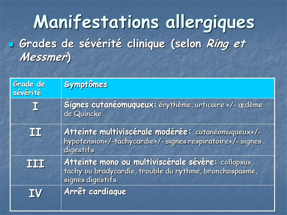 Manifestations allergiques Grades de sévérité clinique (selon Ring et Messmer) Grades de sévérité clinique (selon Ring et Messmer) Grade de sévérité Symptômes I Signes cutanéomuqueux: érythème, urticaire +/- œdème de Quincke II Atteinte multiviscérale modérée : cutanéomuqueux+/- hypotension+/-tachycardie+/- signes respiratoire+/- signes digestifs III Atteinte mono ou multiviscérale sévère: collapsus, tachy ou bradycardie, trouble du rythme, bronchospasme, signes digestifs IV Arrêt cardiaque