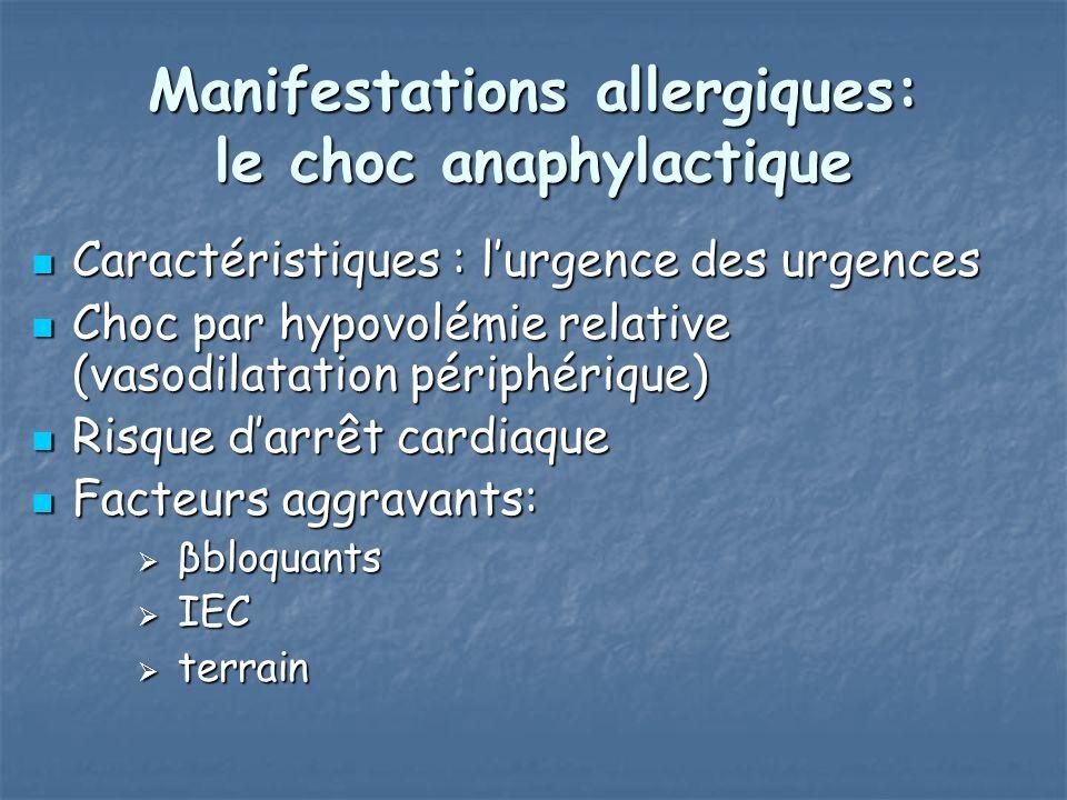 Manifestations allergiques: le choc anaphylactique Caractéristiques : lurgence des urgences Caractéristiques : lurgence des urgences Choc par hypovolé