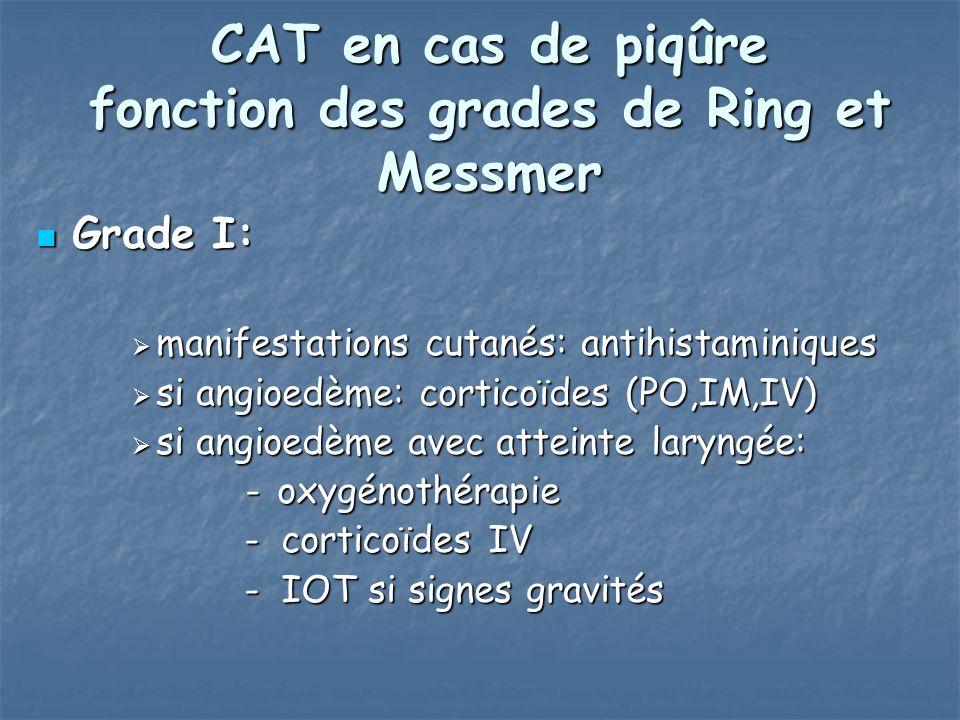 CAT en cas de piqûre fonction des grades de Ring et Messmer Grade I: Grade I: manifestations cutanés: antihistaminiques manifestations cutanés: antihistaminiques si angioedème: corticoïdes (PO,IM,IV) si angioedème: corticoïdes (PO,IM,IV) si angioedème avec atteinte laryngée: si angioedème avec atteinte laryngée: - oxygénothérapie - oxygénothérapie - corticoïdes IV - corticoïdes IV - IOT si signes gravités - IOT si signes gravités