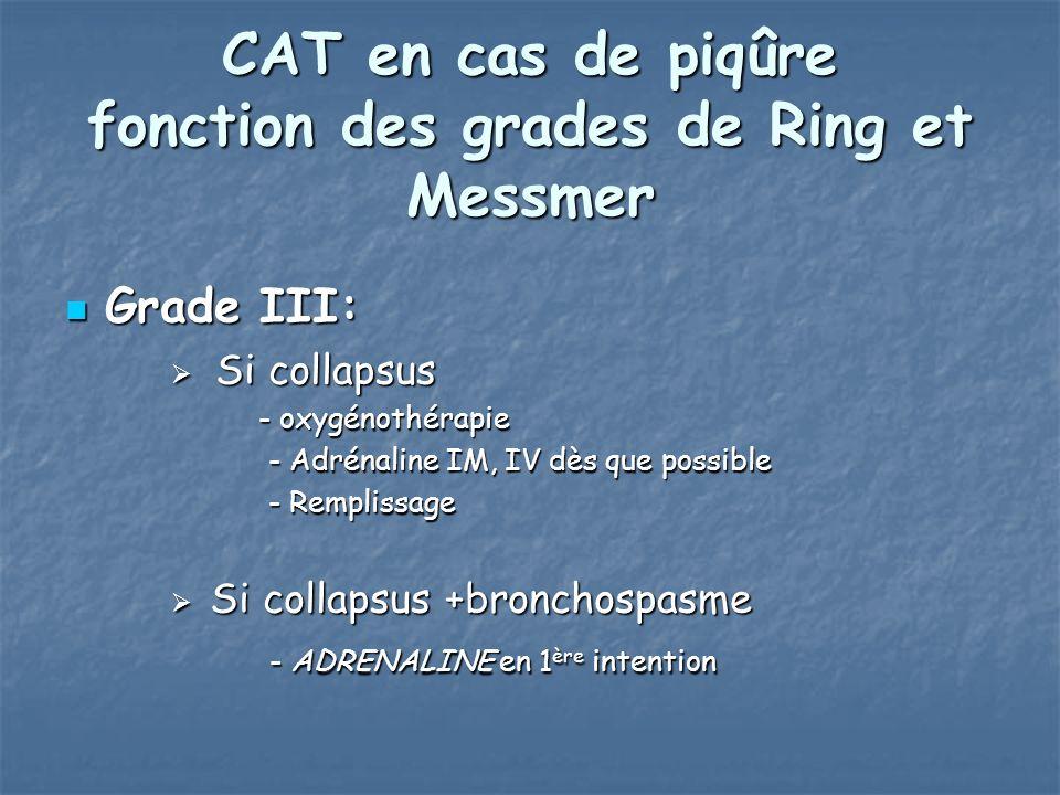 CAT en cas de piqûre fonction des grades de Ring et Messmer Grade III: Grade III: Si collapsus Si collapsus - oxygénothérapie - oxygénothérapie - Adrénaline IM, IV dès que possible - Adrénaline IM, IV dès que possible - Remplissage - Remplissage Si collapsus +bronchospasme Si collapsus +bronchospasme - ADRENALINE en 1 ère intention - ADRENALINE en 1 ère intention