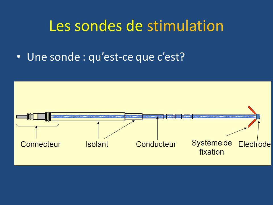 Les sondes de stimulation Une sonde : quest-ce que cest? Conducteur Electrode Système de fixation Connecteur Isolant