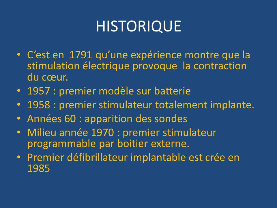 HISTORIQUE Cest en 1791 quune expérience montre que la stimulation électrique provoque la contraction du cœur. 1957 : premier modèle sur batterie 1958