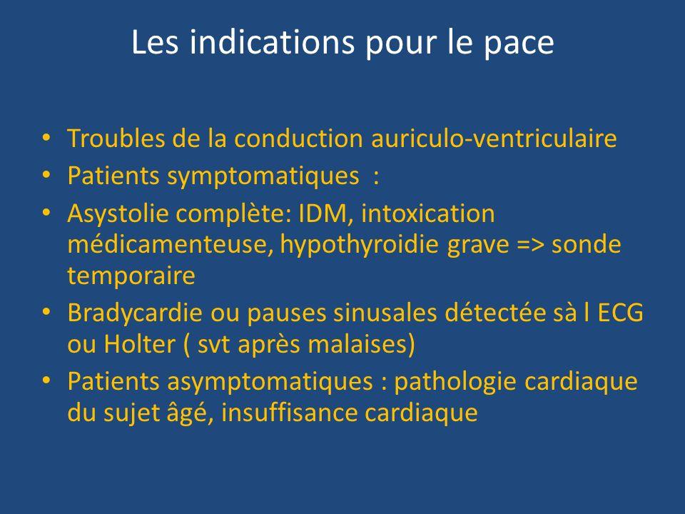 Les indications pour le pace Troubles de la conduction auriculo-ventriculaire Patients symptomatiques : Asystolie complète: IDM, intoxication médicame