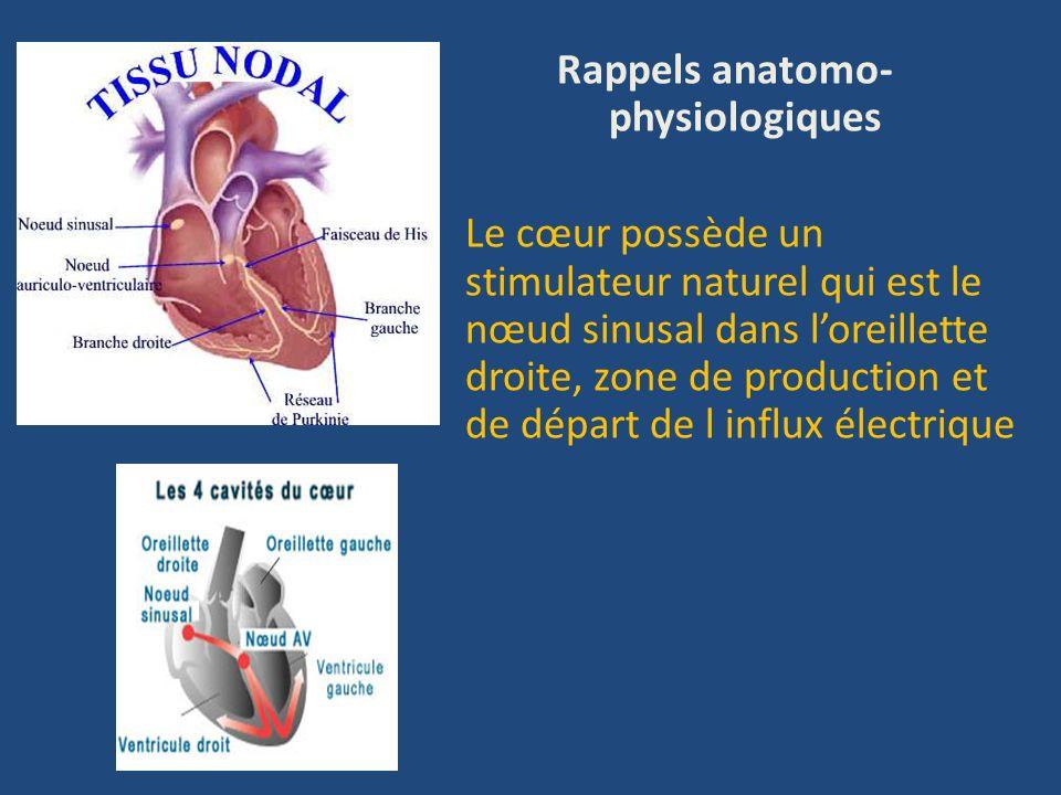 Rappel anatomo- physiologique Rappels anatomo- physiologiques Le cœur possède un stimulateur naturel qui est le nœud sinusal dans loreillette droite,