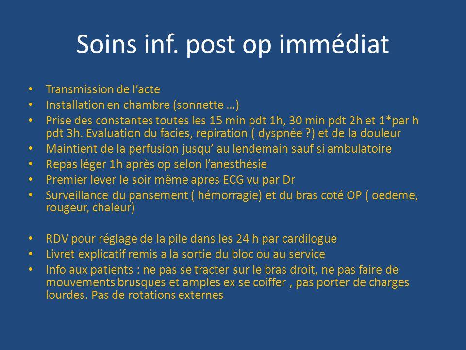 Soins inf. post op immédiat Transmission de lacte Installation en chambre (sonnette …) Prise des constantes toutes les 15 min pdt 1h, 30 min pdt 2h et