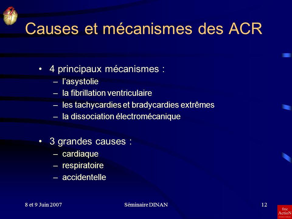 8 et 9 Juin 2007Séminaire DINAN12 Causes et mécanismes des ACR 4 principaux mécanismes : –lasystolie –la fibrillation ventriculaire –les tachycardies