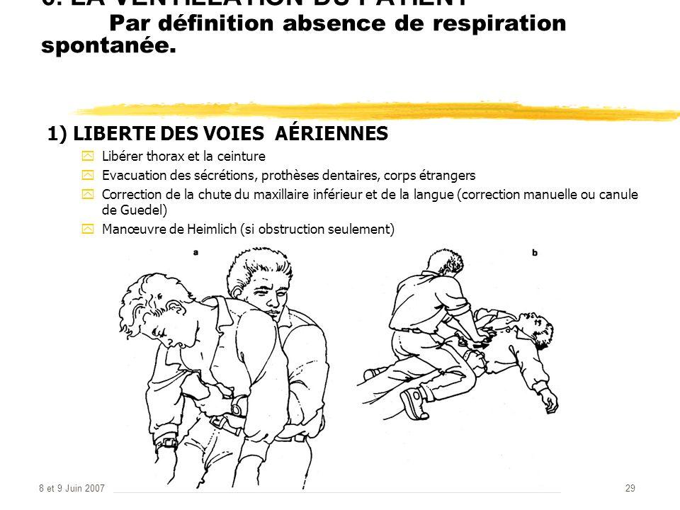 8 et 9 Juin 2007Séminaire DINAN29 6. LA VENTILLATION DU PATIENT Par définition absence de respiration spontanée. 1) LIBERTE DES VOIES AÉRIENNES yLibér