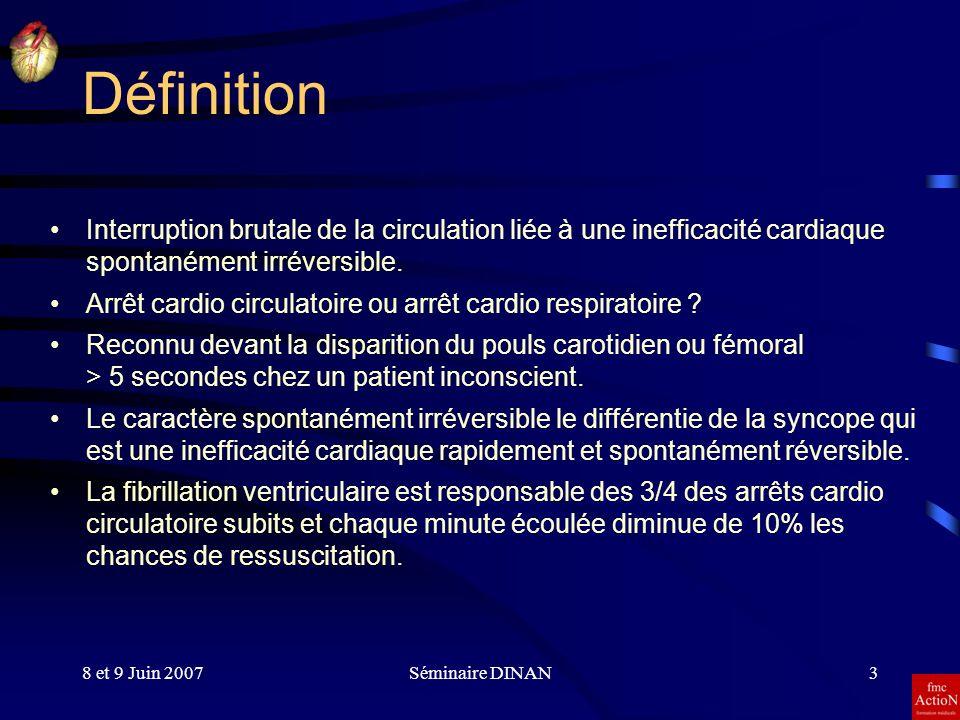 8 et 9 Juin 2007Séminaire DINAN3 Définition Interruption brutale de la circulation liée à une inefficacité cardiaque spontanément irréversible. Arrêt