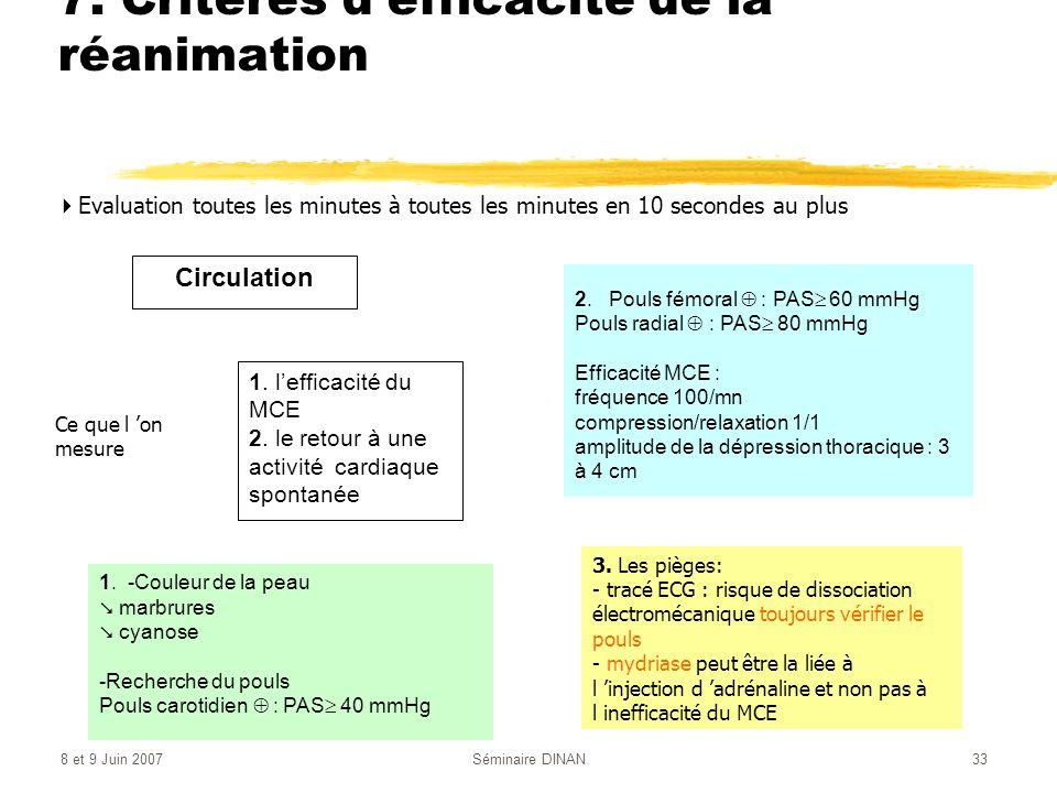 8 et 9 Juin 2007Séminaire DINAN33 7. Critères defficacité de la réanimation Evaluation toutes les minutes à toutes les minutes en 10 secondes au plus