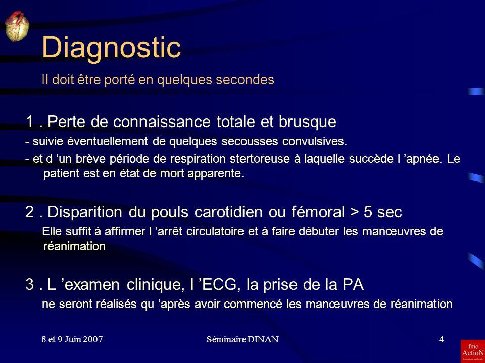 8 et 9 Juin 2007Séminaire DINAN5 1.RECONNAITRE LES SIGNES DE LARRET CARDIO RESPIRATOIRE : le diagnostic est toujours clinique Perte de connaissance Après sêtre assuré de lenvironnement : -1 question « ça va .