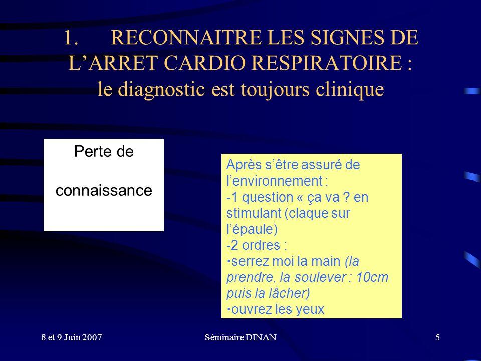 8 et 9 Juin 2007Séminaire DINAN5 1.RECONNAITRE LES SIGNES DE LARRET CARDIO RESPIRATOIRE : le diagnostic est toujours clinique Perte de connaissance Ap