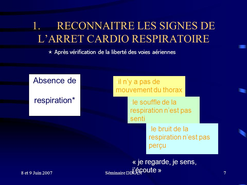 8 et 9 Juin 2007Séminaire DINAN7 1.RECONNAITRE LES SIGNES DE LARRET CARDIO RESPIRATOIRE Absence de respiration* -il ny a pas de mouvement du thorax -l
