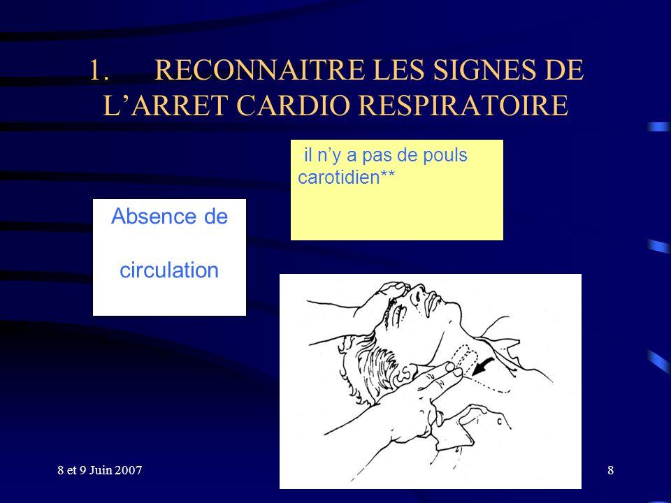 8 et 9 Juin 2007Séminaire DINAN9 1.RECONNAITRE LES SIGNES DE LARRET CARDIO RESPIRATOIRE Absence de circulation - il ny a pas de pouls carotidien** -il ny a pas de signes de circulation, il y a 1 a une cyanose et/ou la peau est livide...
