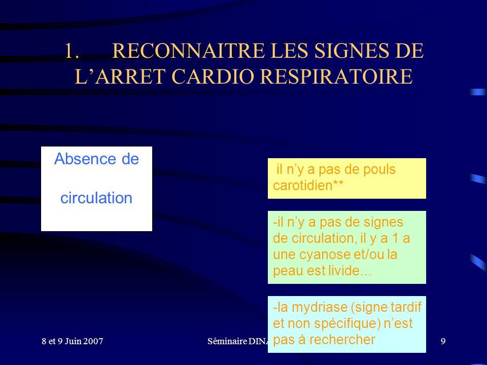 8 et 9 Juin 2007Séminaire DINAN10 Conséquences Arrêt respiratoire : - survient 20 à 60 sec après le début de l arrêt circulatoire - il est dû à l anoxie des centres respiratoires du tronc cérébral Anoxie tissulaire : - due à l action combinée de l arrêt circulatoire et respiratoire - s accompagne rapidement d une acidose métabolique importante et d une anoxie cellulaire.