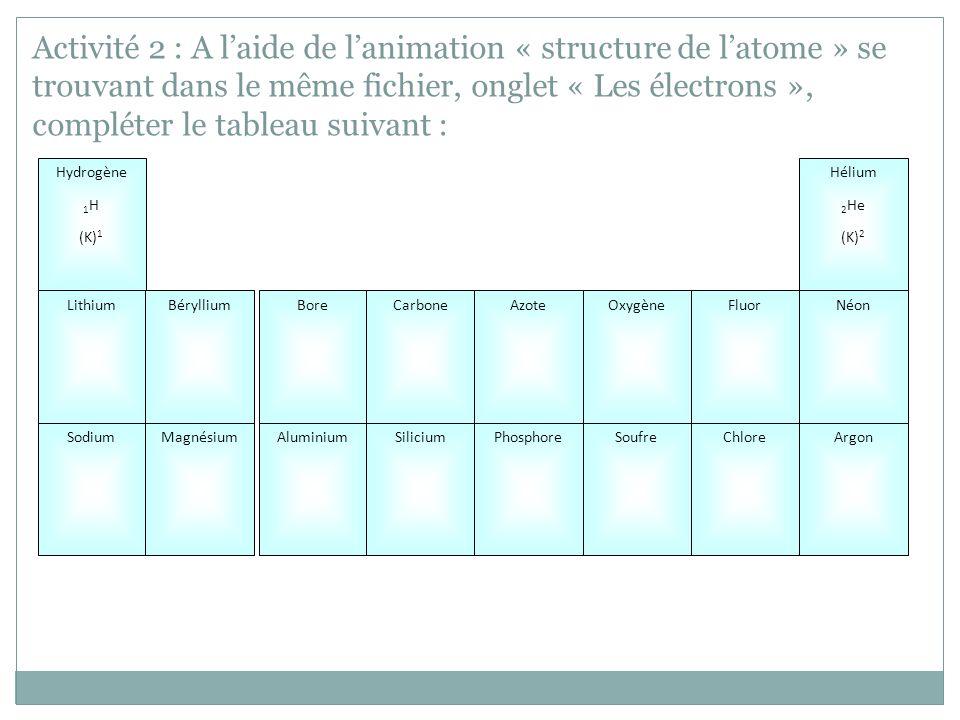 Activité 2 : A laide de lanimation « structure de latome » se trouvant dans le même fichier, onglet « Les électrons », compléter le tableau suivant :