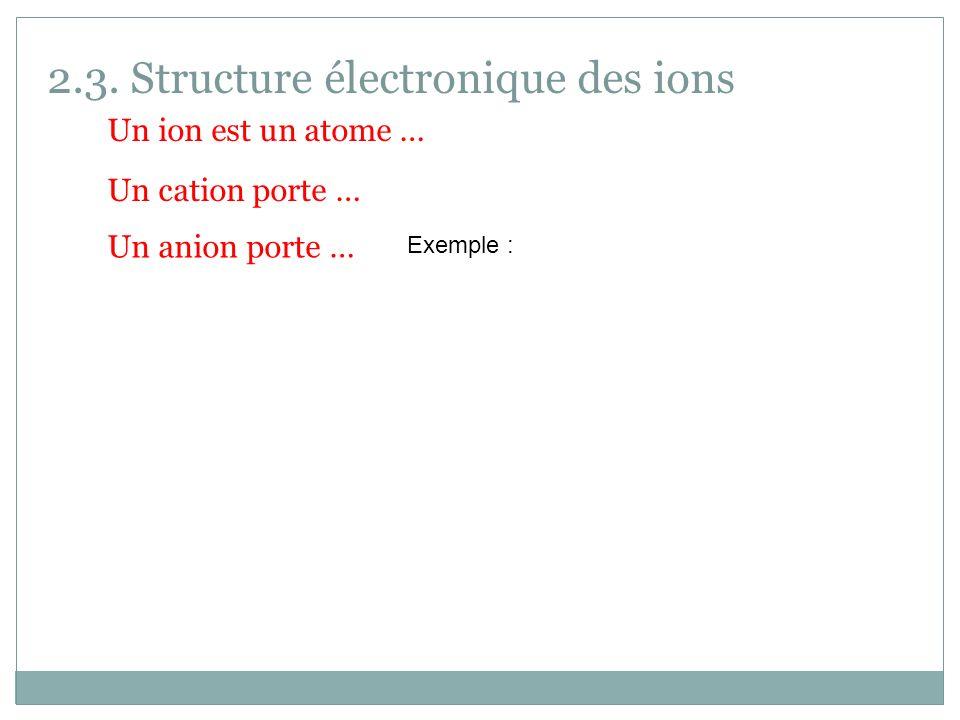 2.3. Structure électronique des ions Un ion est un atome … Un cation porte … Un anion porte … Exemple :