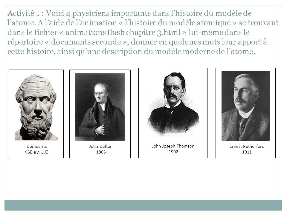 Activité 1 : Voici 4 physiciens importants dans lhistoire du modèle de latome. A laide de lanimation « lhistoire du modèle atomique » se trouvant dans