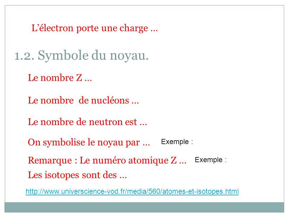 Lélectron porte une charge … 1.2. Symbole du noyau. Le nombre Z … Le nombre de nucléons … Le nombre de neutron est … On symbolise le noyau par … Remar