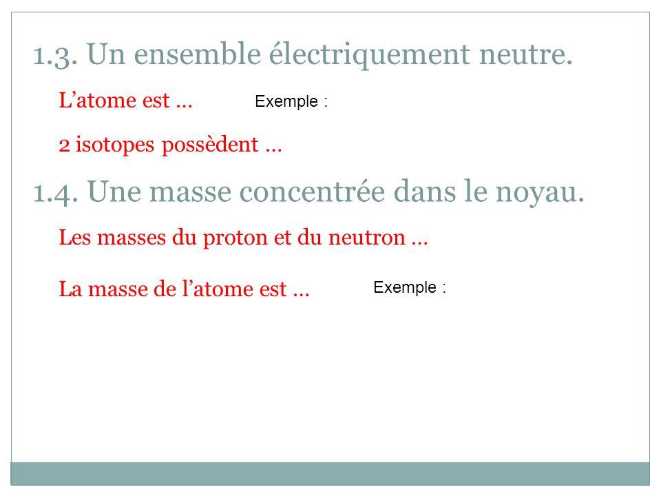 1.3. Un ensemble électriquement neutre. Latome est … 2 isotopes possèdent … 1.4. Une masse concentrée dans le noyau. Les masses du proton et du neutro