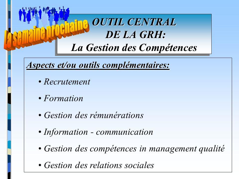 OUTIL CENTRAL DE LA GRH: La Gestion des Compétences Aspects et/ou outils complémentaires: Recrutement Formation Gestion des rémunérations Information