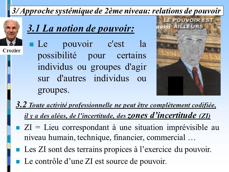 3/ Approche systémique de 2ème niveau: relations de pouvoir 3.1 La notion de pouvoir: 3.2 Toute activité professionnelle ne peut être complètement cod