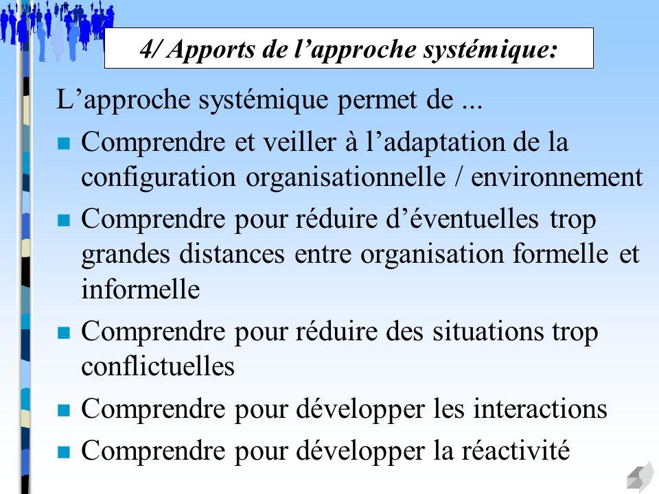 Lapproche systémique permet de... n Comprendre et veiller à ladaptation de la configuration organisationnelle / environnement n Comprendre pour réduir