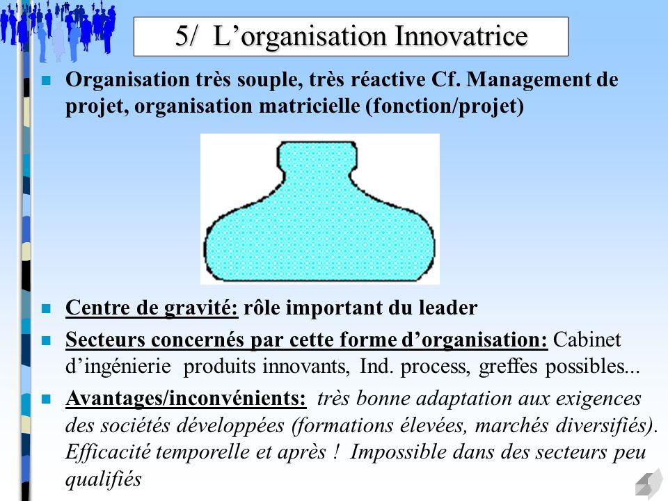 5/ Lorganisation Innovatrice n Organisation très souple, très réactive Cf. Management de projet, organisation matricielle (fonction/projet) n Centre d