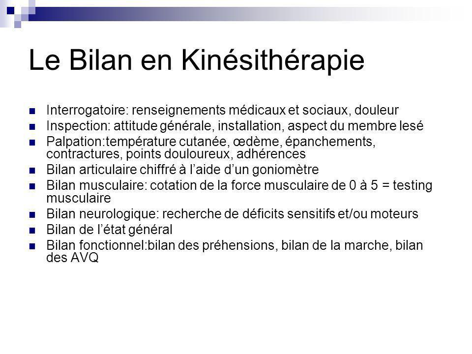 Le Bilan en Kinésithérapie Interrogatoire: renseignements médicaux et sociaux, douleur Inspection: attitude générale, installation, aspect du membre l