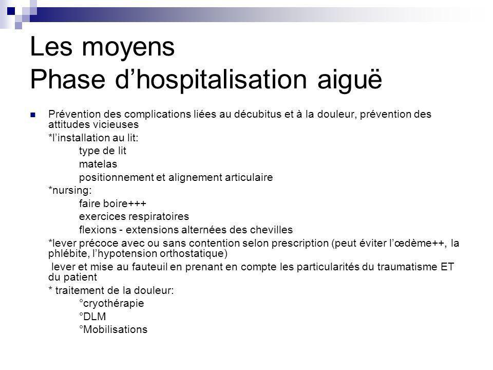 Les moyens Phase dhospitalisation aiguë Prévention des complications liées au décubitus et à la douleur, prévention des attitudes vicieuses *linstalla