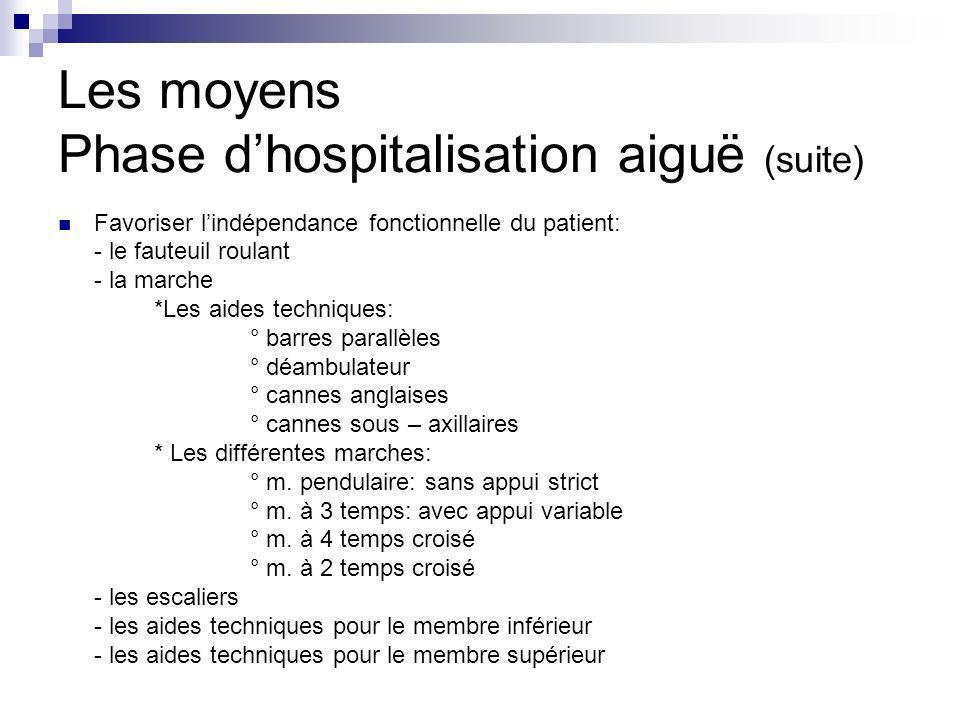 Les moyens Phase dhospitalisation aiguë (suite) Favoriser lindépendance fonctionnelle du patient: - le fauteuil roulant - la marche *Les aides techniq