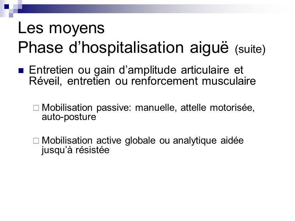 Les moyens Phase dhospitalisation aiguë (suite) Entretien ou gain damplitude articulaire et Réveil, entretien ou renforcement musculaire Mobilisation