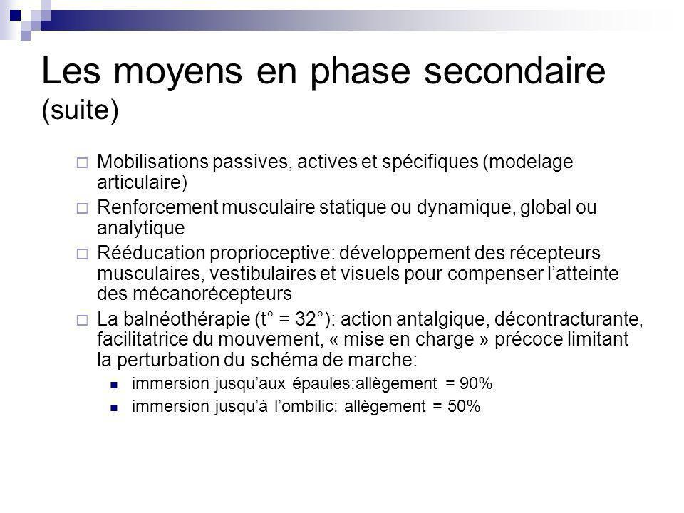 Les moyens en phase secondaire (suite) Mobilisations passives, actives et spécifiques (modelage articulaire) Renforcement musculaire statique ou dynam