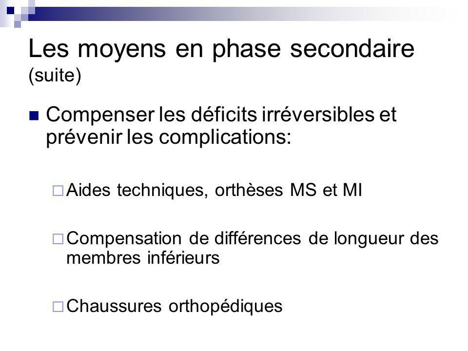 Les moyens en phase secondaire (suite) Compenser les déficits irréversibles et prévenir les complications: Aides techniques, orthèses MS et MI Compens