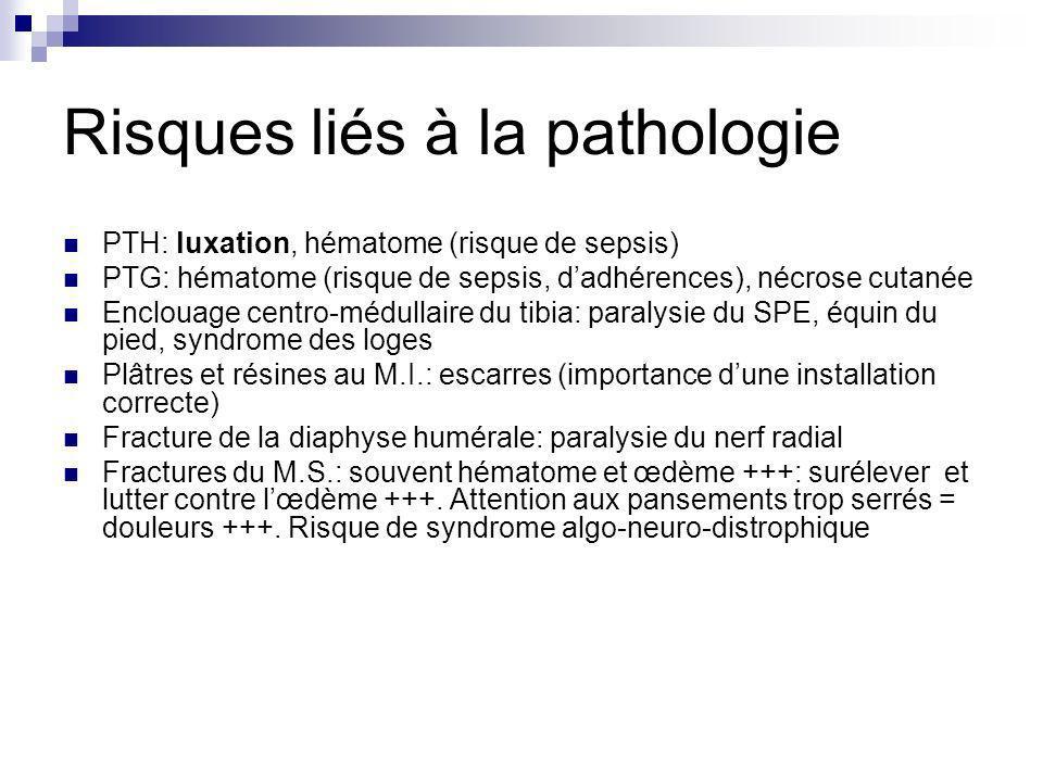 Risques liés à la pathologie PTH: luxation, hématome (risque de sepsis) PTG: hématome (risque de sepsis, dadhérences), nécrose cutanée Enclouage centr