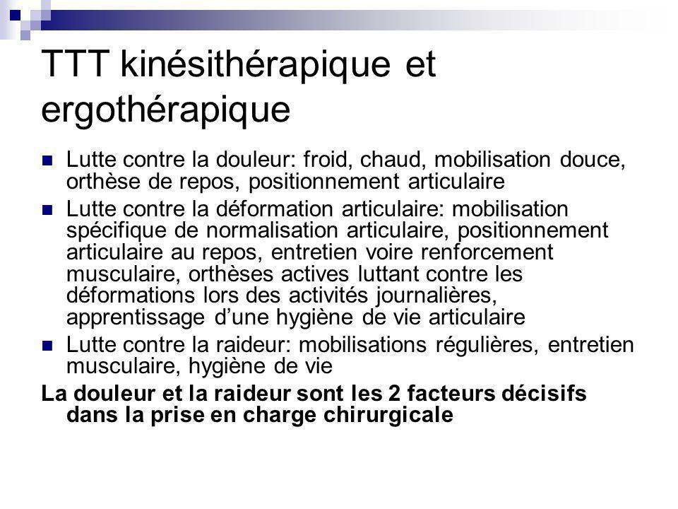 TTT kinésithérapique et ergothérapique Lutte contre la douleur: froid, chaud, mobilisation douce, orthèse de repos, positionnement articulaire Lutte c