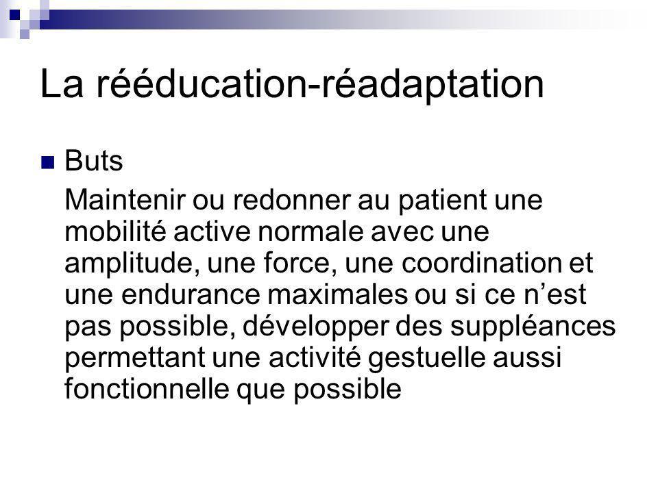La rééducation-réadaptation Buts Maintenir ou redonner au patient une mobilité active normale avec une amplitude, une force, une coordination et une e
