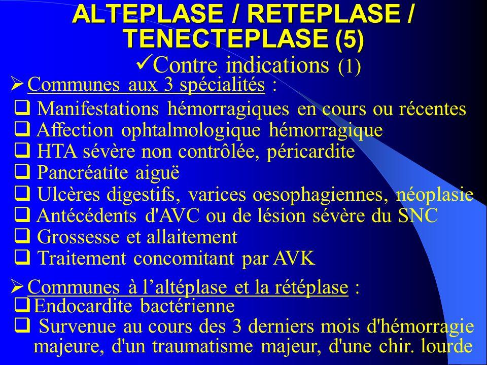 ALTEPLASE / RETEPLASE / TENECTEPLASE (5) Contre indications (1) Manifestations hémorragiques en cours ou récentes Affection ophtalmologique hémorragiq