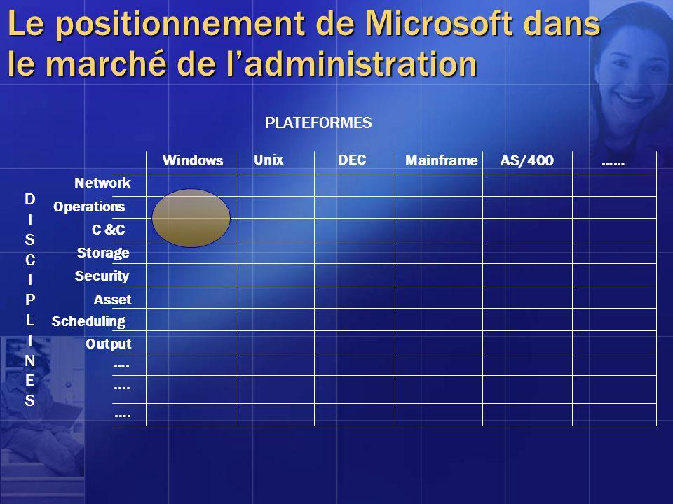 Le positionnement de Microsoft dans le marché de ladministration PLATEFORMES DISCIPLINESDISCIPLINES Network …. Security Asset Scheduling Output …. Ope