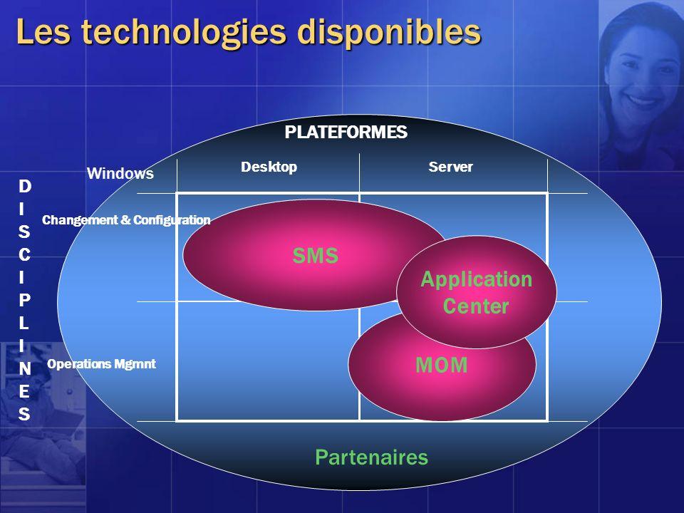 P Les technologies disponibles DISCIPLINESDISCIPLINES PLATEFORMES Operations Mgmnt Windows DesktopServer MOM SMS Partenaires Changement & Configuratio