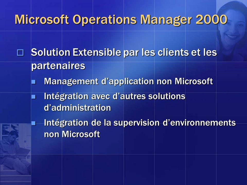Solution Extensible par les clients et les partenaires Solution Extensible par les clients et les partenaires Management dapplication non Microsoft Ma