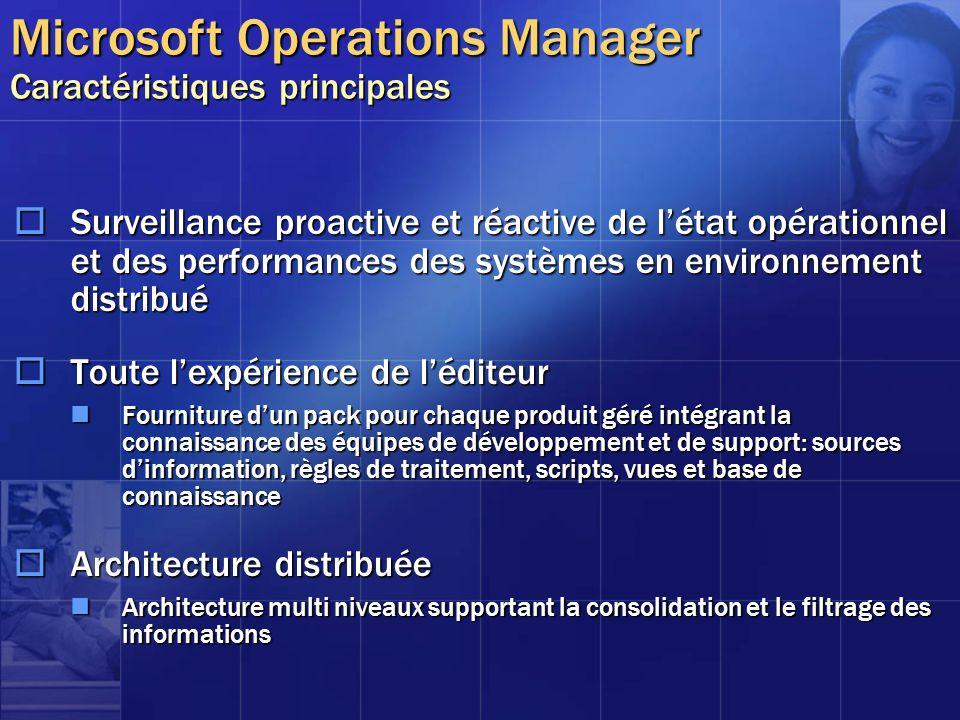 Surveillance proactive et réactive de létat opérationnel et des performances des systèmes en environnement distribué Surveillance proactive et réactiv