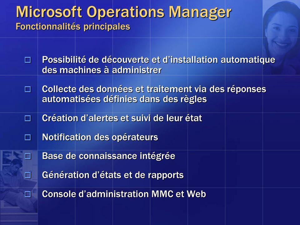 Microsoft Operations Manager Fonctionnalités principales Possibilité de découverte et dinstallation automatique des machines à administrer Possibilité