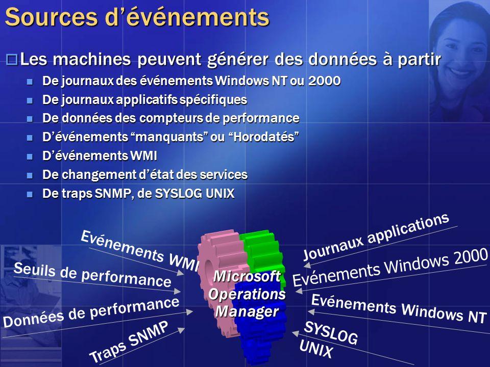 Les machines peuvent générer des données à partir Les machines peuvent générer des données à partir De journaux des événements Windows NT ou 2000 De j