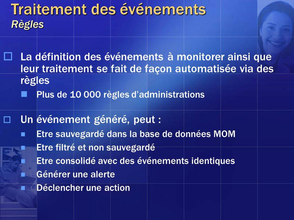 La définition des événements à monitorer ainsi que leur traitement se fait de façon automatisée via des règles Plus de 10 000 règles dadministrations