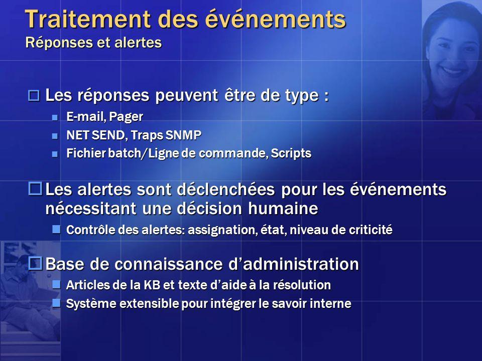 Traitement des événements Réponses et alertes Les réponses peuvent être de type : Les réponses peuvent être de type : E-mail, Pager E-mail, Pager NET